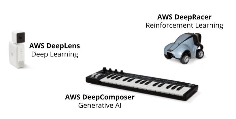 AWS Educational Devices